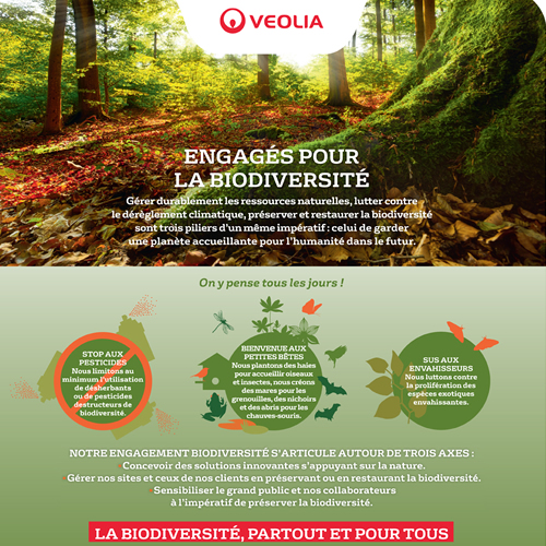 Veolia et la biodiversité